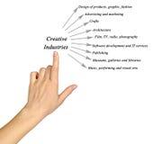Diagrama de industrias creativas Imagenes de archivo