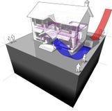 diagrama de la calefacción del calor pump+floor de la Aire-fuente Fotografía de archivo libre de regalías
