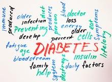 Diagrama de la diabetes Imagen de archivo libre de regalías