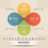 Diagrama de la estrategia de análisis del EMPOLLÓN Fotografía de archivo