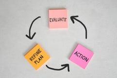 Diagrama de la estrategia de gestión del negocio Fotografía de archivo
