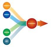 Diagrama de la estrategia de marketing stock de ilustración