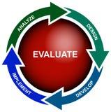 Diagrama de la evaluación del asunto Imagen de archivo libre de regalías