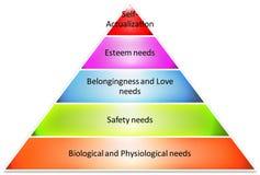 Diagrama de la pirámide de la estrategia jerárquica ilustración del vector
