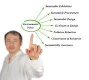 Diagrama de la pol?tica medioambiental foto de archivo libre de regalías