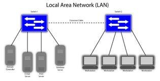 Diagrama de la red de área local  Imágenes de archivo libres de regalías