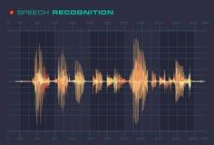 Diagrama de la señal de la forma de la onda acústica del reconocimiento de voz ilustración del vector