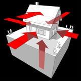 Diagrama de la toma del calor/de la energía Foto de archivo libre de regalías