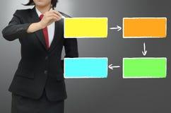 Diagrama de las hojas de operación (planning) del concepto Fotografía de archivo