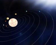 Diagrama de los planetas en Foto de archivo libre de regalías