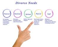Diagrama de necessidades do divórcio foto de stock