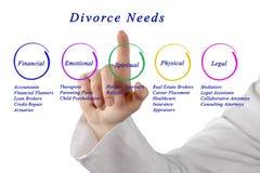 Diagrama de necessidades do divórcio fotografia de stock