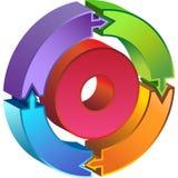Diagrama de proceso del círculo - flechas 3D stock de ilustración