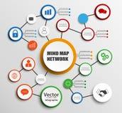 Diagrama de red del mapa de mente Organigrama del Mindfulness infographic stock de ilustración