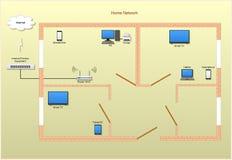 Diagrama de red doméstica con los dispositivos, edificios en fondo del oro imagen de archivo libre de regalías
