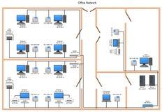 Diagrama de red de la oficina con los dispositivos, edificios en el fondo blanco foto de archivo libre de regalías