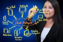 Diagrama de rede da nuvem do desenho da mulher de negócio Foto de Stock