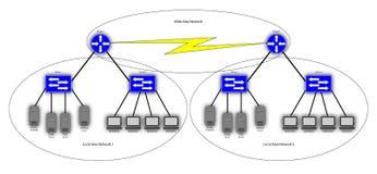Diagrama de rede da vasta área Foto de Stock Royalty Free