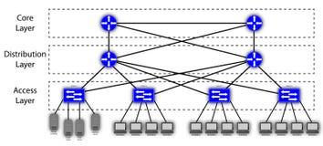 Diagrama de rede hierárquico da malha de 3 camadas Fotografia de Stock