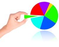 Diagrama de torta colorido imagens de stock royalty free
