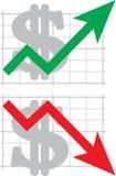 Diagrama de uma taxa de câmbio. Foto de Stock Royalty Free