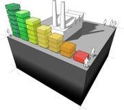 Fábrica con el diagrama del grado de la energía Imágenes de archivo libres de regalías