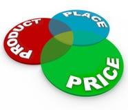 Diagrama de Venn de la comercialización del precio del lugar del producto Foto de archivo libre de regalías