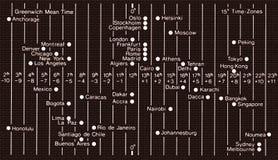 Diagrama de zonas horarias Imagen de archivo