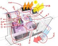 Diagrama del apartamento con la calefacción de piso y los paneles fotovoltaicos y solares y aire acondicionado y dar notas exhaus stock de ilustración