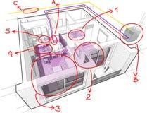 Diagrama del apartamento con la calefacción por el suelo y termo del gas y notas dibujadas mano libre illustration