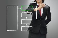 Diagrama del concepto de fuentes del empleado Imagenes de archivo