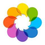 Diagrama del círculo Imágenes de archivo libres de regalías