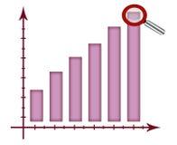Diagrama del crecimiento Imagenes de archivo