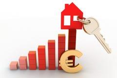 Diagrama del crecimiento en precios de las propiedades inmobiliarias en la Europa Fotos de archivo libres de regalías