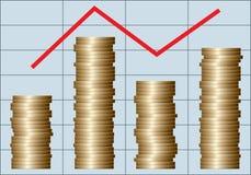 Diagrama del dinero Imagen de archivo libre de regalías