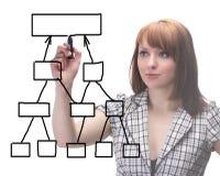 Diagrama del gráfico Imágenes de archivo libres de regalías