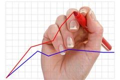 Diagrama del gráfico de la mano Imágenes de archivo libres de regalías