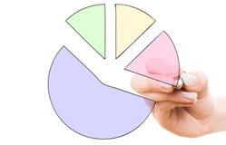 Diagrama del gráfico de la mano Foto de archivo