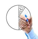 Diagrama del gráfico de la mano aislado Imagen de archivo libre de regalías