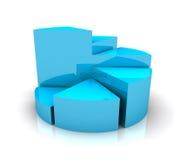 Diagrama del gráfico del gráfico de sectores Imágenes de archivo libres de regalías