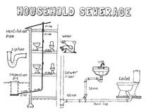 Diagrama del mecanismo del retrete que limpia con un chorro de agua rasante Foto de archivo libre de regalías