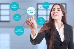 Diagrama del trabajo o concepto perfecto de la lista de control en la pantalla de alta tecnología Foto de archivo