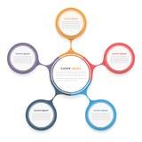 Diagrama do círculo com cinco elementos Imagens de Stock