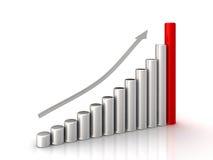 Diagrama do crescimento com seta ilustração stock