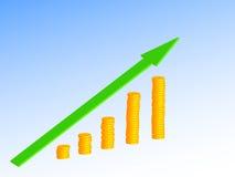 Diagrama do crescimento do negócio Foto de Stock Royalty Free