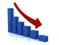 Diagrama do declínio do negócio com seta vermelha Fotos de Stock Royalty Free
