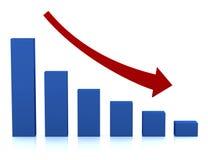 Diagrama do declínio do negócio com seta vermelha Fotos de Stock