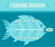 Diagrama do Fishbone Fotos de Stock