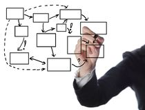 Diagrama do fluxograma de processo da escrita do homem de negócio Imagens de Stock Royalty Free