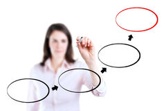 Diagrama do fluxograma do desenho da mulher de negócio. Fotos de Stock